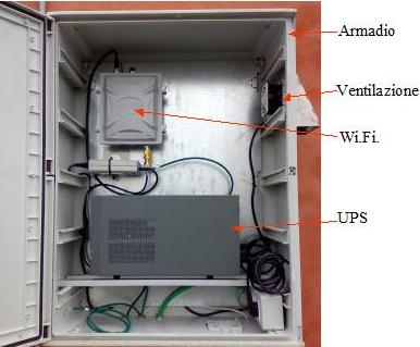 Armadio Wi.Fi.