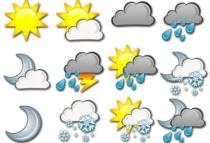 Simbologia previsioni meteo