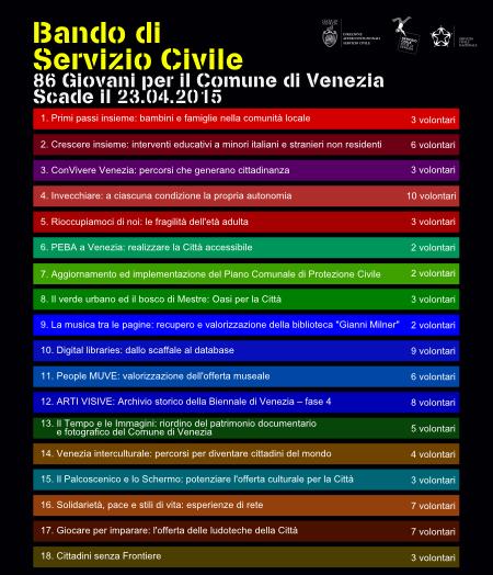 Locandina Bando Servizio Civile Nazionale 2015