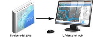 immagini dell'Atlante volume e dell'Atlante nel web