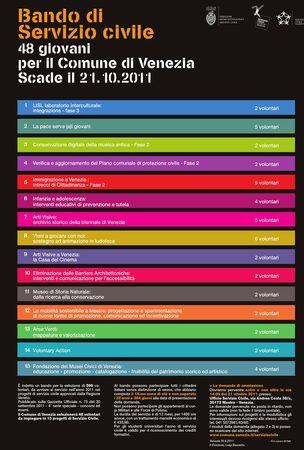 Manifesto progetti Servizio Civile 2011