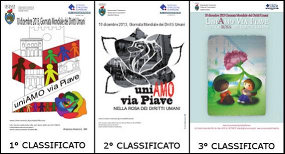 I 3 progetti vincitori del concorso per gli studenti
