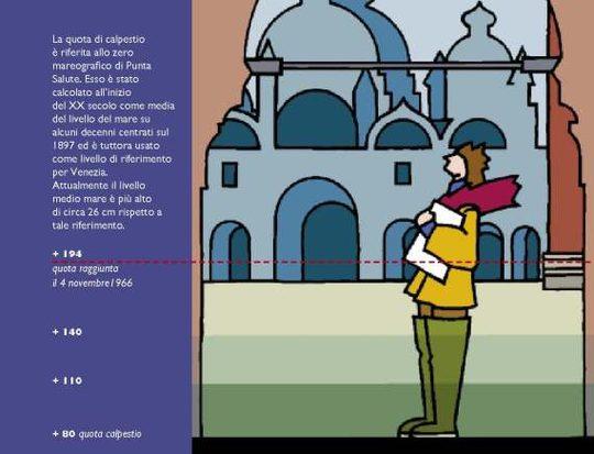 vignetta con i riferimenti altimetrici alle quote +80, +110, e +140 in piazza san marco