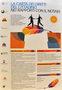 16.07.2015 - C. S. Carta dei diritti del cittadino nei rapporti con il notaio